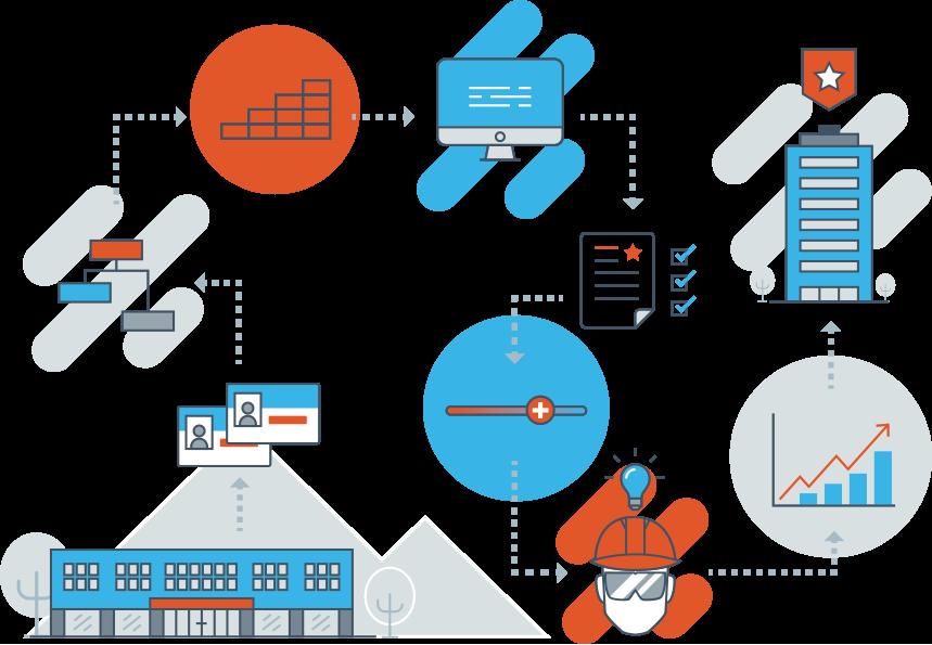MindLink - Capacitación en línea para tu industria